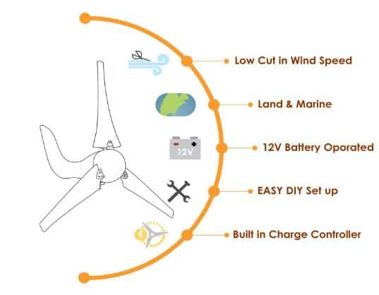 Windmill DB400