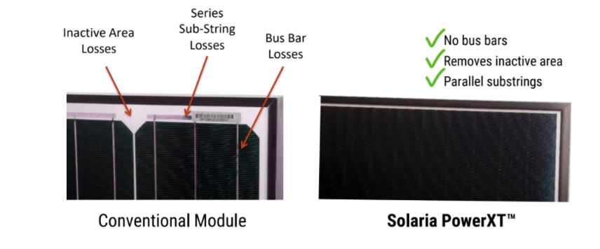 Solaria PowerXt