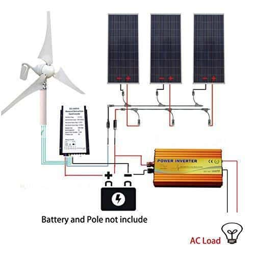 Hybrid Solar Power Kit