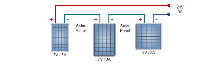 connect solar panels together
